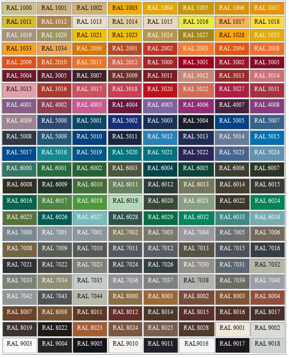Цвет рал таблица